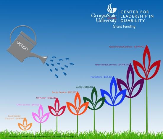 2014 Grant Funding Infographic copy
