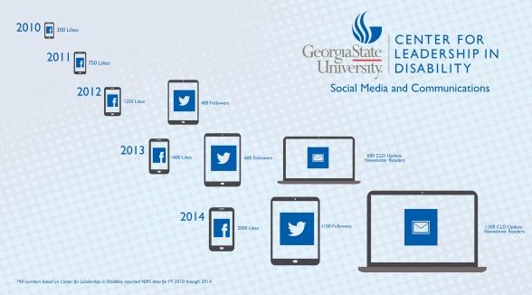 2014 Social Media Infographic copy